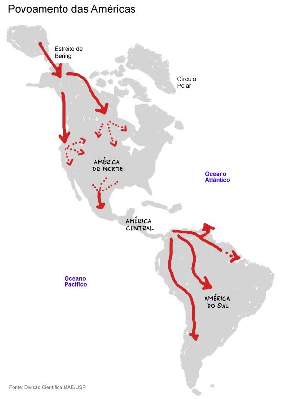 Povoamento das Américas. Fonte: Divisão científica MAE/USP.