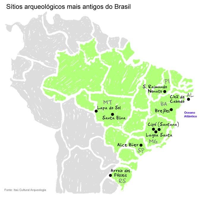 Kilde: Itaú Cultural Arqueologia.